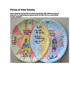 Some students may benefit from becoming familiar with different points of view prior to interpreting the author's point of view. Here is a cute activity for your students.