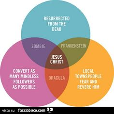 Jesus Christ, Frankenstein, Dracula, and Zombie Venn Diagram Dracula, Humor Religioso, Bad Humor, Jesus Funny, Christen, Best Funny Pictures, Pretty Pictures, Funny Images, That Way