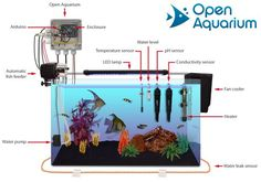 Open Aquarium - Aquaponics and Fish Tank Monitoring for Arduino