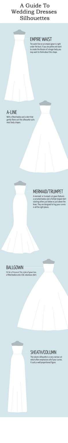 guide to choose wedding dress 1