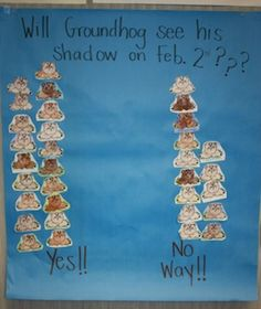 Tons of easy and fun groundhog day activities- all things I would incorporate into my classroom