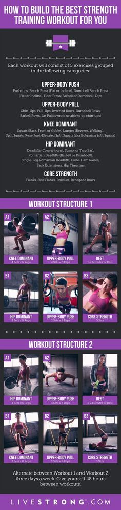 Lose Weight - Running to Lose Weight - A simple plan to develop functional, full-body strength - Learn how to lose weight running - In Just One Day This Simple Strategy Frees You From Complicated Diet Rules - And Eliminates Rebound Weight Gain Pilates Workout, Cardio, Hiit, Core Strength Exercises, Strength Training Workouts, Weight Training, Training Tips, Aerobic Exercises, Body Training
