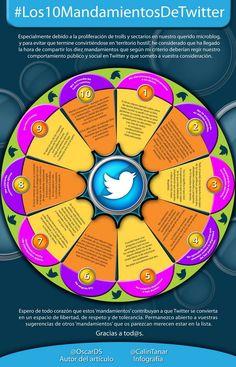 Los 10 mandamientos de Twitter.