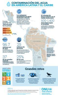 water pollution in LAC Spanish Idioms, Ap Spanish, Spanish Culture, Spanish Memes, Spanish Lessons, Spanish Teacher, Spanish Classroom, Teaching Spanish, Hispanic Art
