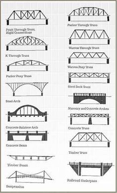 download civil engineering formulas pocket guide pdf book civil