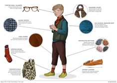 #FashionSnoops FW 17/18 Kids trends on #WeConnectFashion. Boys theme: Wunderkind - The Look.