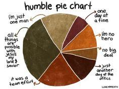 #eathumblepie