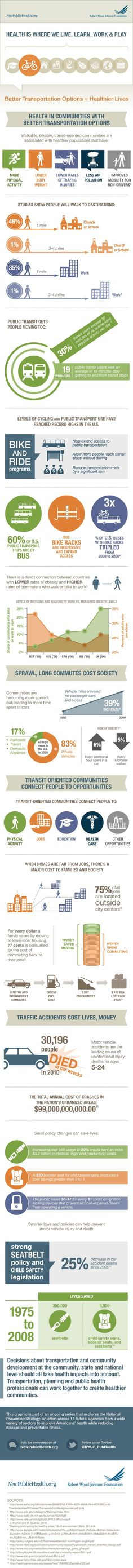 health-in-communities-with-better-transportation-options_50798ced756e4