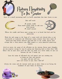 Banish Negativity Return Spell Book of Shadows Parchment Page Color Images   eBay