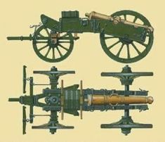 Guerra de la Independencia | Armas Pieza de artillería francesa, sistema Gribeauval.
