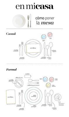 Guia para poner la mesa Dinning Etiquette, Table Setting Etiquette, Table Settings, Good Manners, Table Manners, Etiquette And Manners, Ideas Para Fiestas, Clean House, Good To Know