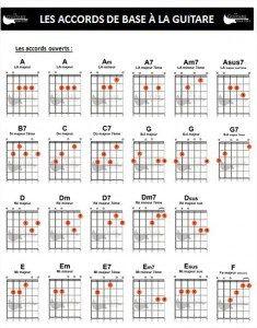 accords-guitare-débutant