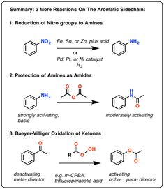 Reduction of Nitro Groups, The Baeyer-Villiger, and Protection of Amines More Reactions on the Aromatic Sidechain: Reduction of Nitro Groups and the Baeyer Villiger — Master Organic Chemistry Chemistry Basics, Study Chemistry, Chemistry Worksheets, Chemistry Classroom, Chemistry Notes, Teaching Chemistry, Chemistry Lessons, Science Chemistry, Science Education