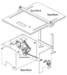 Cierra Circular, Circular Saw, Homemade Machine, Table Saw Accessories, Bosch Tools, Homemade Tables, Wood Steel, Wood Tools, Ideas Para