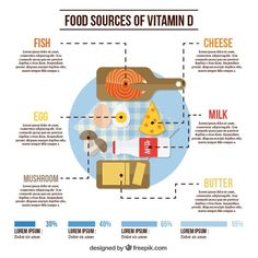Food infographics with vitamin d Vitamin Rich Foods, Vitamin D, Vitamin C Cosmetics, Jerky Dehydrator, Brown Glass Bottles, Beauty Vitamins, Infographic Templates, Infographics