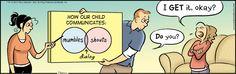 The Pajama Diaries | A Comic by Terri LibensonPajama Diaries comic strip demonstrates original way to use Venn Diagram at home