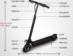 electric scooters-1