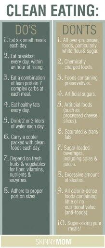 #So basic & so perfect# Clean eating Do's & Don'ts