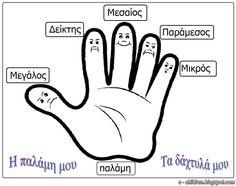 Πίνακας αναφοράς για την παλάμη και την ονομασία των δαχτύλων μας   Read more: http://e-children.blogspot.com/2012/10/blog-post_4360.html#ixzz3NHCayrhM  Under Creative Commons License: Attribution Share Alike