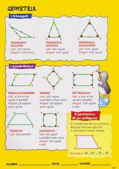 Using Math Games to Enhance Learning Algebra, Text Types, Fun Math Games, Math Tutor, Simple Math, Your Teacher, Kindergarten Math, I School, New Tricks