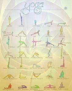 yoga sequencing ideas