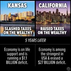 Who woulda thought that taxing the rich would actually improve things????? Oh that's right! Anyone with a brain!
