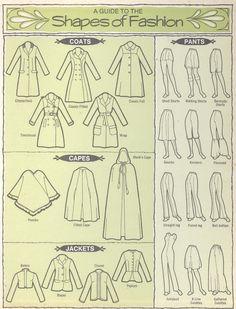 The Shapes of Fashion - 1971 - coats pants capes jacket