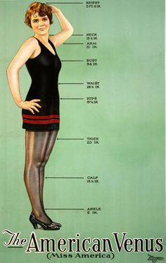 Ideal measurements for American women from the 1920s.