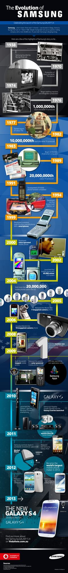2013 marks the Anniversary of Samsung. From grocery trading in Korea, to the worlds largest mobile phone maker, lets look at the evolution of Samsung. Mobile Phone Logo, Apple Mobile Phones, Mobile Phone Shops, Mobile Phone Cases, Samsung, Mobile Device Management, Used Cell Phones, Video Advertising, Startup