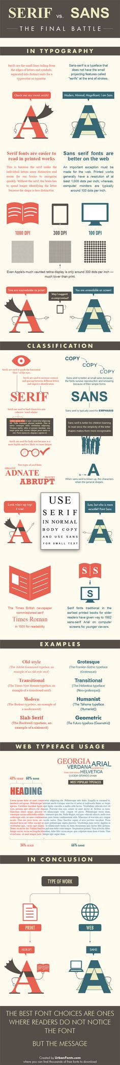 Serif vs Sans: The Final Battle. This infographic explains the differences between serif and sans serif fonts. You'll learn when to use one over the other as well as examples and web usages. Graphisches Design, Graphic Design Tips, Graphic Design Typography, Graphic Design Inspiration, Design Elements, Branding, Architectural Font, Graphics, Infographic