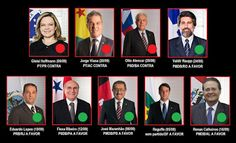 Blog dos Virginianos: Impeachment: confira como votaram os 9 senadores v...