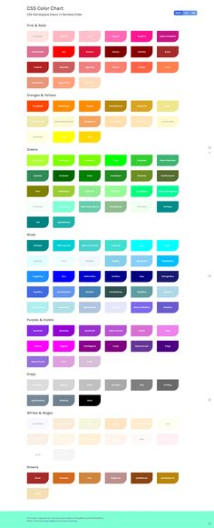 CSS Color Chart | Hex & RGB Swatches