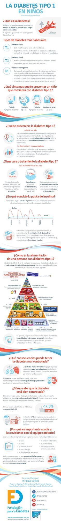 vivir bien con diabetes tipo 1