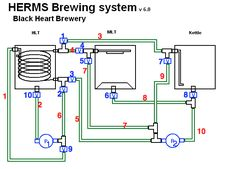 Automated HERMS system - Page 9 - Home Brew Forums