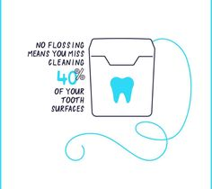 FLOSSING HELPS CLEAN the 40% of your teeth that your toothbrush misses. Don't skip this important step. Teeth Health, Dental Health, Dental Care, Dental Group, Best Dental Implants, Teeth Implants, Fractions, Dental Bridge Cost, Holistic Dentist