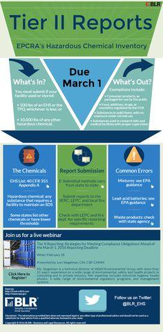 Top 10 hazardous waste violations ebook free hazardous waste similar ideas fandeluxe Images