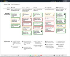 Journey maps are emerging as a key tool for managing enterprise customer and user experience programs. If you're new to customer experience you may be wondering what a journey map is, while more experienced UX/CX pros often have strong positions on what a journey map is and is not. In this post, we'll take