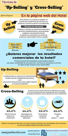 Up-Selling y Cross-Selling en la página web del Hotel #Infografía