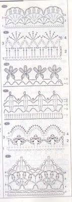 Entre Hilos y Puntadas: Orillas y puntillas a crochet