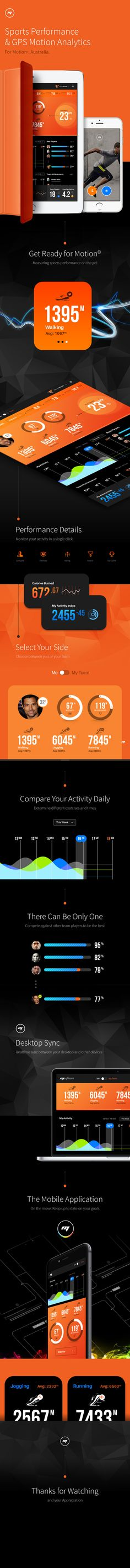 Dashboard for Sports Performance - MOTION on Behance