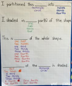 Is math a foreign language to your students? Help students learn the language of math by teaching the vocabulary and sentence frames. Here is an example of how deepen our understanding of fractions. Teaching Fractions, Math Fractions, Teaching Math, Maths, Teaching Resources, Teaching Ideas, 2nd Grade Classroom, 3rd Grade Math, Math Classroom