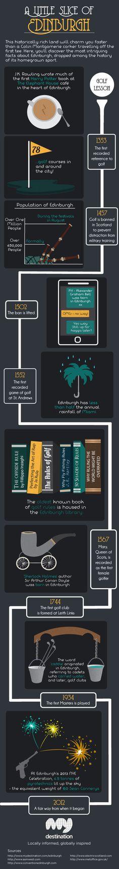 Anyone fancy a trip to Edinburgh?