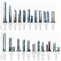 Tallest Buildings in Hong Kong & China
