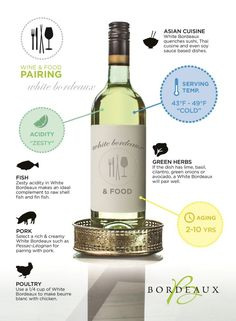 Food infographic  Bordeaux sounds stuffy and un-cool? Are you in the C