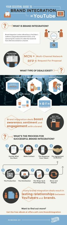 Social Media - Your Essential Guide to Brand Integration on YouTube [Infographic] : MarketingProfs Article