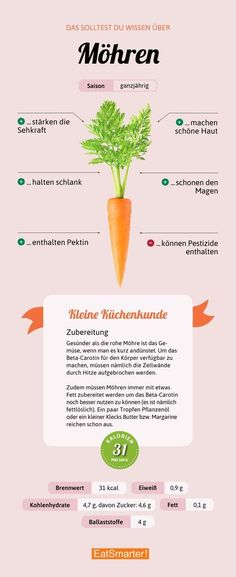 Möhren Nutrition nutrition of carrots Healthy Drinks, Healthy Recipes, Clean Eating, Healthy Eating, Food Facts, Health Facts, Health And Nutrition, Carrots Nutrition, Watermelon Nutrition