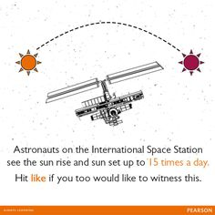 Did you know astronauts on the International Space Station see the sun rise and set up to 15 times a day?