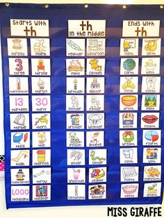 Digraphs activities galore for reading centers - check all these fun digraphs centers out Jolly Phonics, Teaching Phonics, Phonics Activities, Kindergarten Activities, Teaching Reading, Learning Activities, Esl Learning, Preschool Literacy, Reading Skills