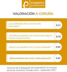 Fomento Profesional A Coruña. Opiniones