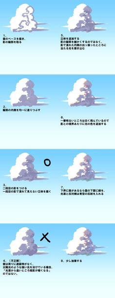"""""""さっきの雲の過程です。 psd→https://t.co/yO8HrK30mr #お絵描きの資料にどうぞ"""":"""